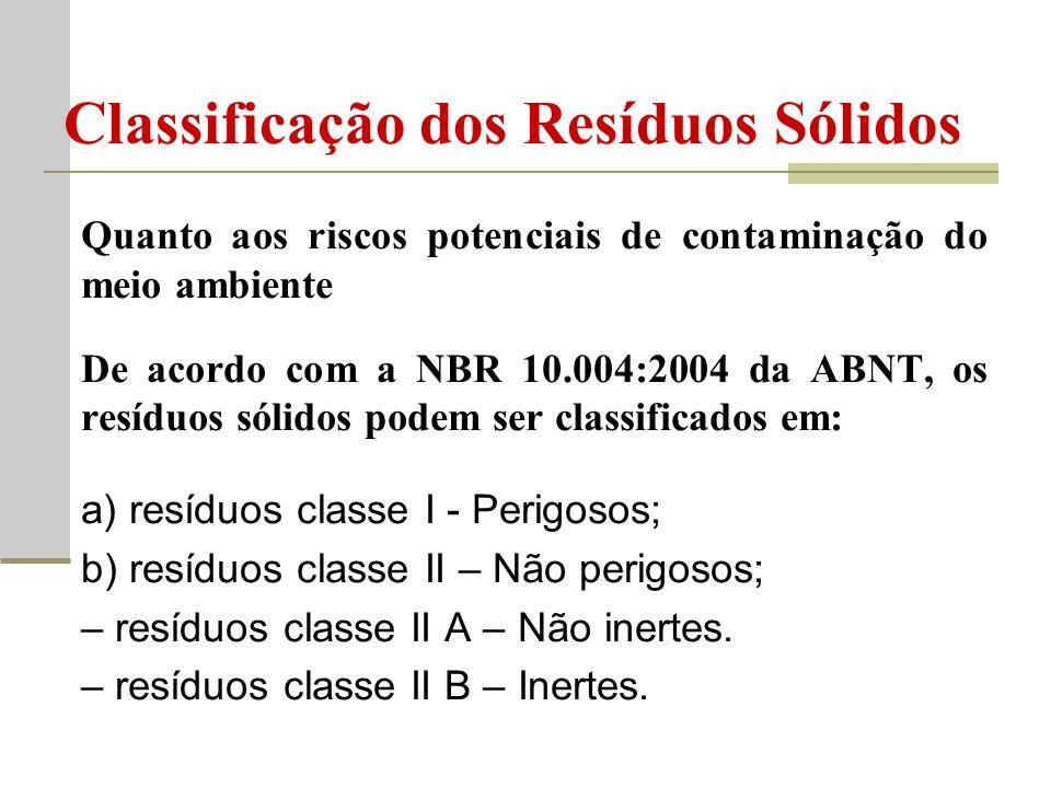 Quanto aos riscos potenciais de contaminação do meio ambiente De acordo com a NBR 10.004:2004 da ABNT, os resíduos sólidos podem ser classificados em: a) resíduos classe I - Perigosos; b) resíduos classe II – Não perigosos; – resíduos classe II A – Não inertes.
