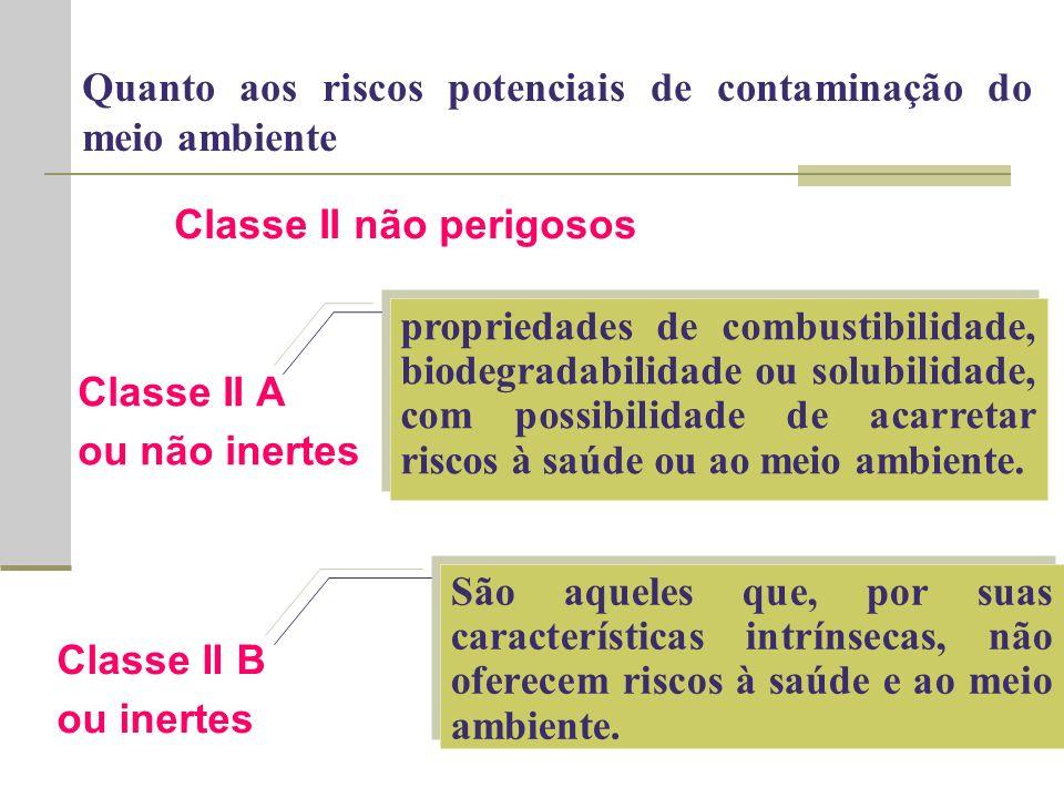 Classe II A ou não inertes propriedades de combustibilidade, biodegradabilidade ou solubilidade, com possibilidade de acarretar riscos à saúde ou ao meio ambiente.