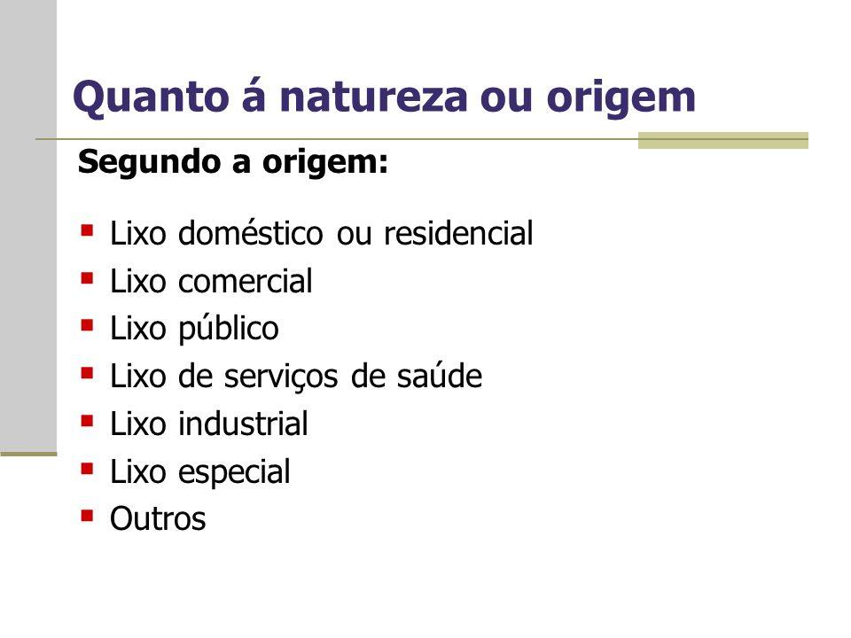 Segundo a origem: Lixo doméstico ou residencial Lixo comercial Lixo público Lixo de serviços de saúde Lixo industrial Lixo especial Outros Quanto á natureza ou origem