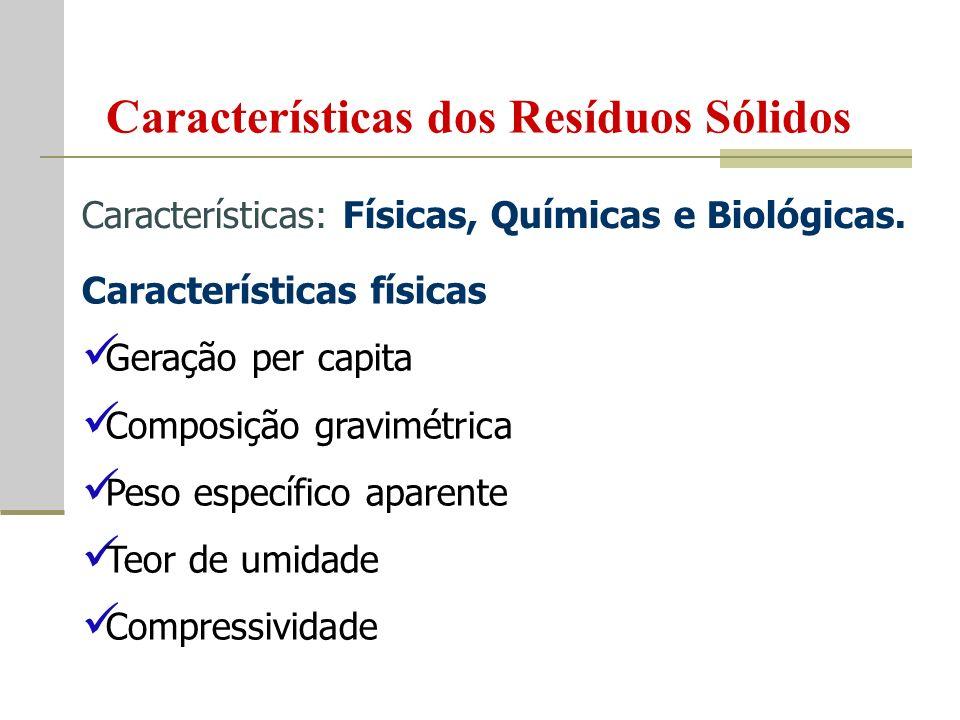 Características dos Resíduos Sólidos Características: Físicas, Químicas e Biológicas.