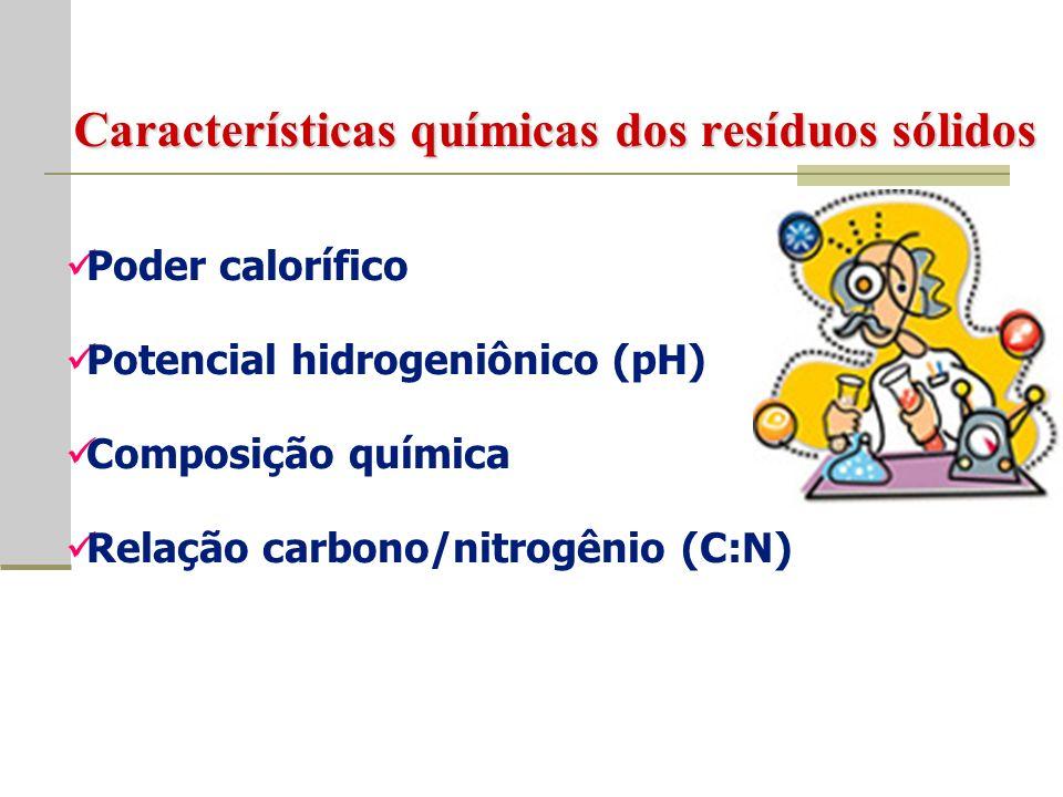 Características químicas dos resíduos sólidos Poder calorífico Potencial hidrogeniônico (pH) Composição química Relação carbono/nitrogênio (C:N)