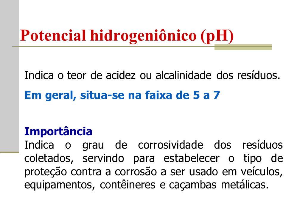 Potencial hidrogeniônico (pH) Indica o teor de acidez ou alcalinidade dos resíduos.
