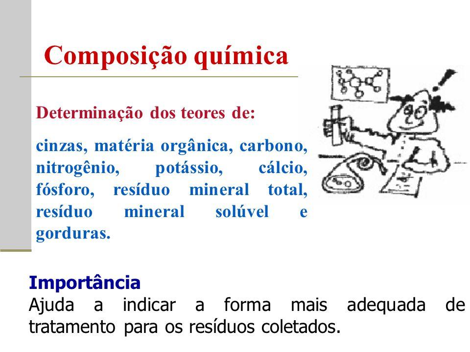 Composição química Determinação dos teores de: cinzas, matéria orgânica, carbono, nitrogênio, potássio, cálcio, fósforo, resíduo mineral total, resíduo mineral solúvel e gorduras.