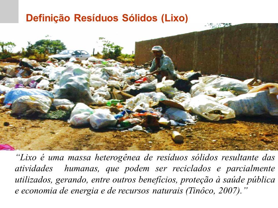 Definição Resíduos Sólidos (Lixo) Lixo é uma massa heterogênea de resíduos sólidos resultante das atividades humanas, que podem ser reciclados e parcialmente utilizados, gerando, entre outros benefícios, proteção à saúde pública e economia de energia e de recursos naturais (Tinôco, 2007).