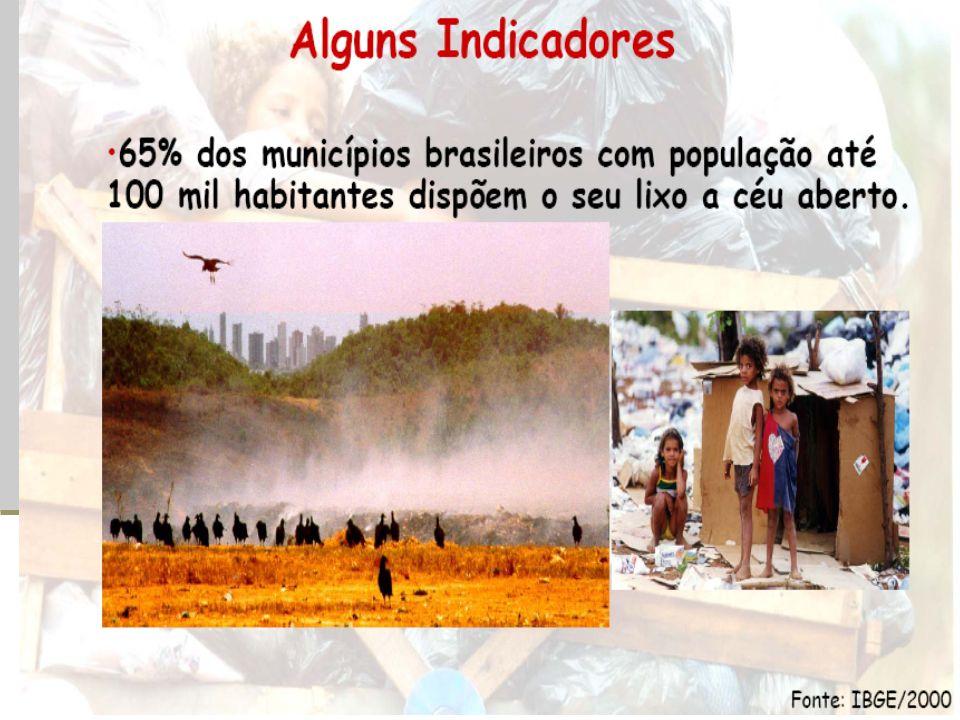 Fatores de contaminação: Produção de chorume; Tipo de solo.