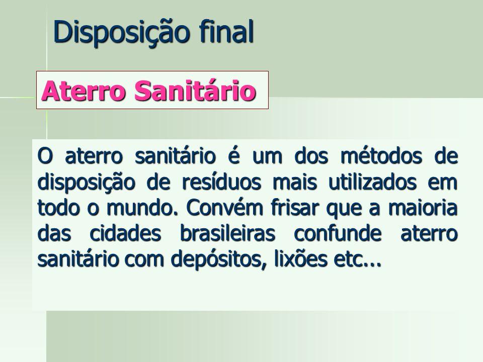 Disposição final Aterro Sanitário O aterro sanitário é um dos métodos de disposição de resíduos mais utilizados em todo o mundo. Convém frisar que a m