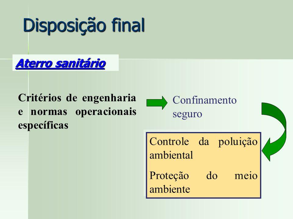 Disposição final Aterro sanitário Critérios de engenharia e normas operacionais específicas Confinamento seguro Controle da poluição ambiental Proteçã