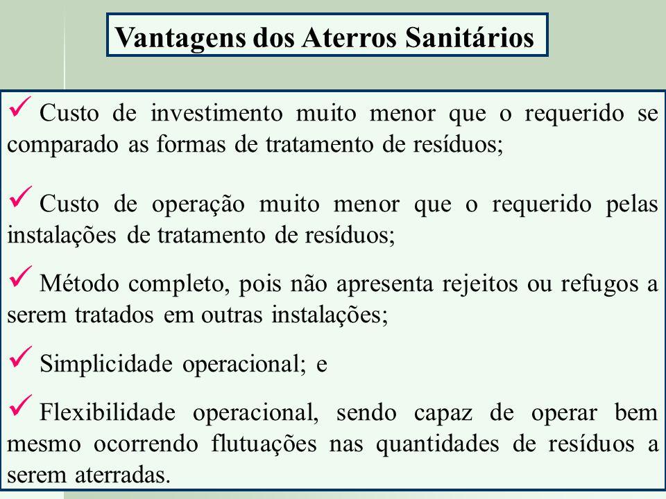 Vantagens dos Aterros Sanitários Custo de investimento muito menor que o requerido se comparado as formas de tratamento de resíduos; Custo de operação