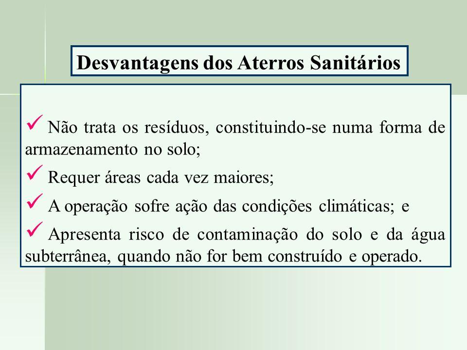 Desvantagens dos Aterros Sanitários Não trata os resíduos, constituindo-se numa forma de armazenamento no solo; Requer áreas cada vez maiores; A opera