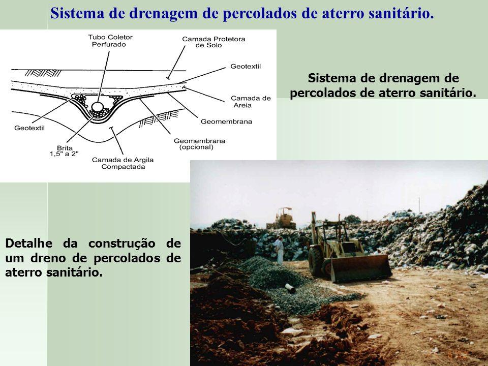 Sistema de drenagem de percolados de aterro sanitário. Detalhe da construção de um dreno de percolados de aterro sanitário. Sistema de drenagem de per