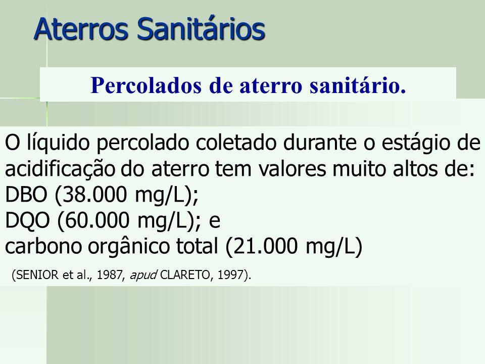 O líquido percolado coletado durante o estágio de acidificação do aterro tem valores muito altos de: DBO (38.000 mg/L); DQO (60.000 mg/L); e carbono o