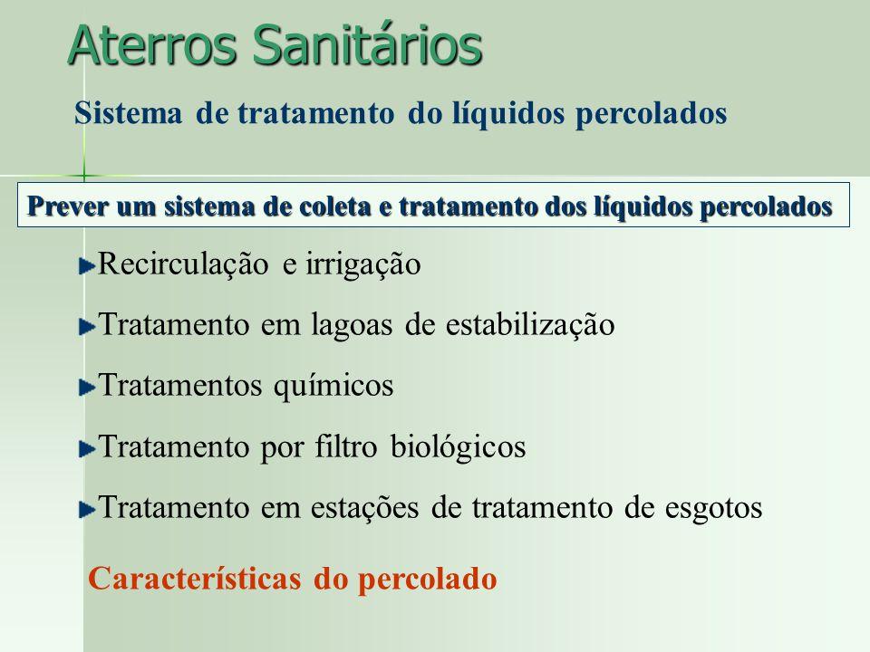 Aterros Sanitários Sistema de tratamento do líquidos percolados Prever um sistema de coleta e tratamento dos líquidos percolados Recirculação e irriga