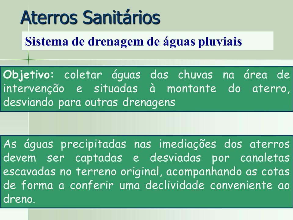 Aterros Sanitários Sistema de drenagem de águas pluviais Objetivo: coletar águas das chuvas na área de intervenção e situadas à montante do aterro, de