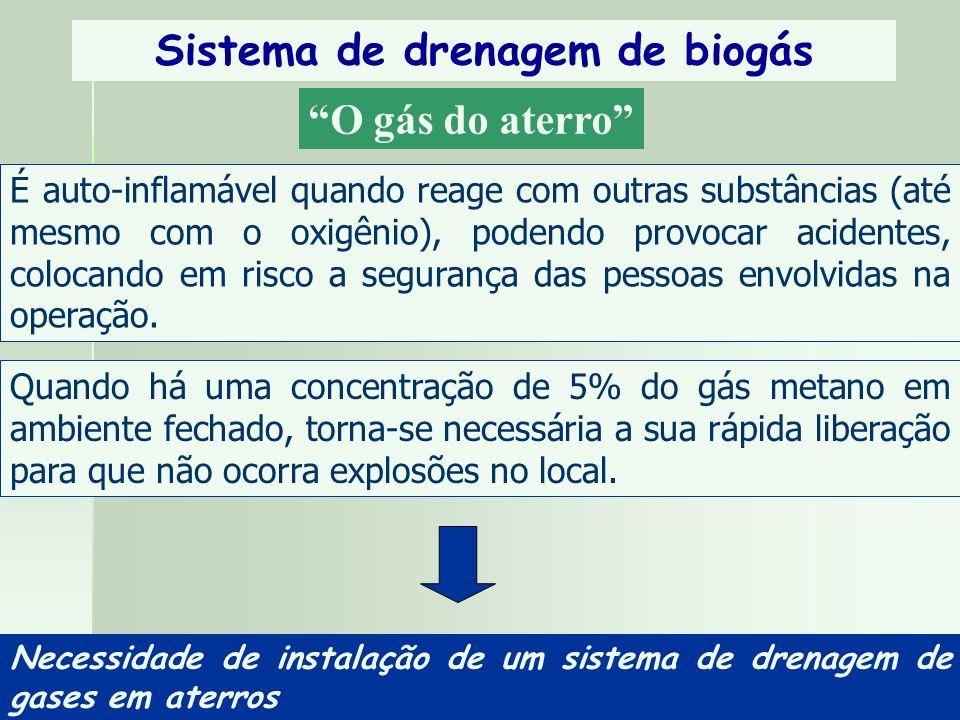 Sistema de drenagem de biogás O gás do aterro É auto-inflamável quando reage com outras substâncias (até mesmo com o oxigênio), podendo provocar acide