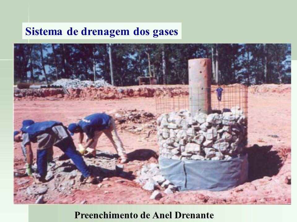 Sistema de drenagem dos gases Preenchimento de Anel Drenante