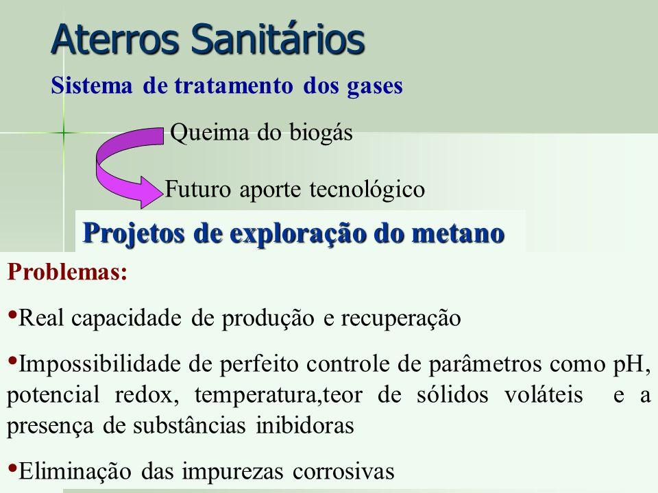 Aterros Sanitários Sistema de tratamento dos gases Queima do biogás Futuro aporte tecnológico Projetos de exploração do metano Problemas: Real capacid