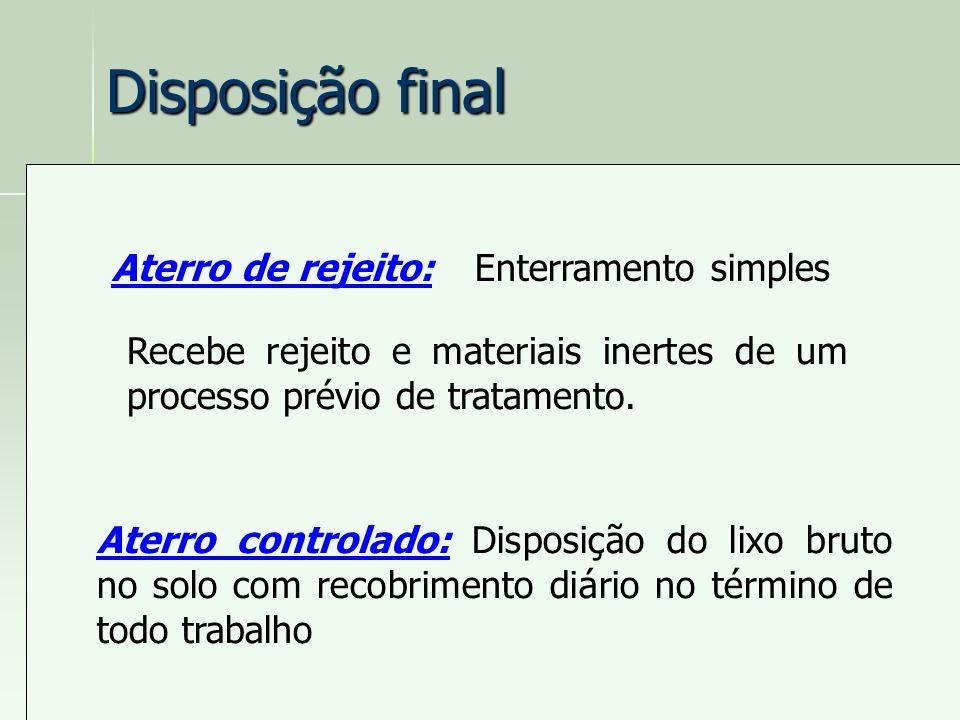 Disposição final Aterro de rejeito:Enterramento simples Recebe rejeito e materiais inertes de um processo prévio de tratamento. Aterro controlado: Dis