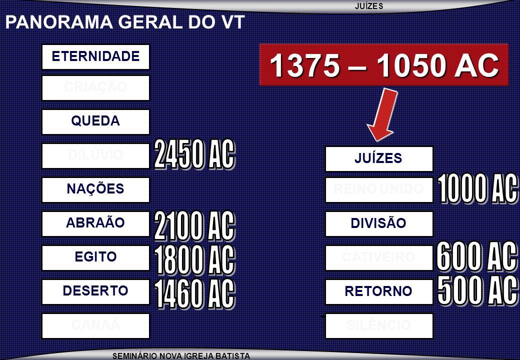 JUÍZES SEMINÁRIO NOVA IGREJA BATISTA CICLO REBELIÃO OPRESSÃO ARREPENDIMENTO LIVRAMENTO