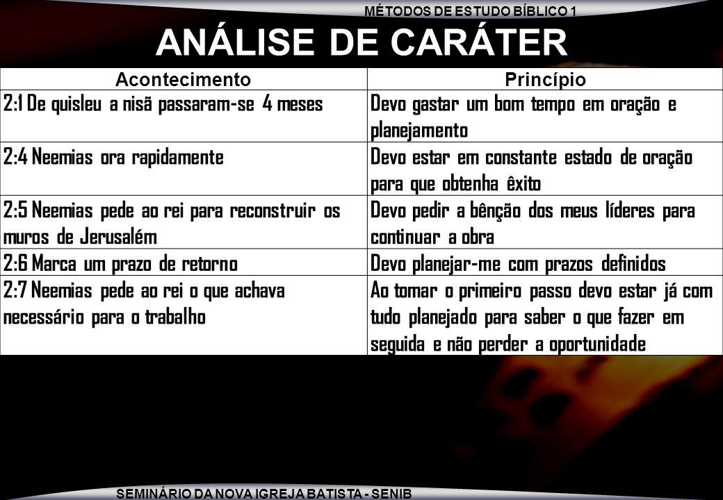 MÉTODOS DE ESTUDO BÍBLICO 1 SEMINÁRIO DA NOVA IGREJA BATISTA - SENIB EXPLICAÇÃO DO MÉTODO ANALISE DE CARÁTER