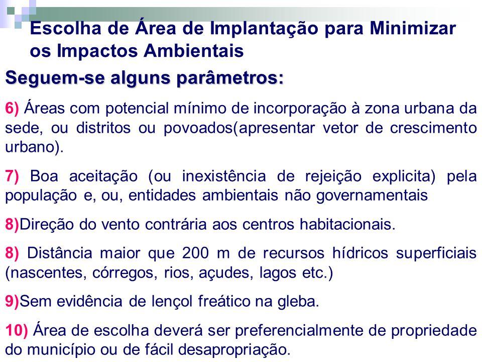 Seguem-se alguns parâmetros: 6) Áreas com potencial mínimo de incorporação à zona urbana da sede, ou distritos ou povoados(apresentar vetor de crescim