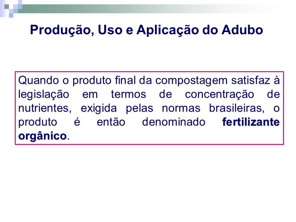 Produção, Uso e Aplicação do Adubo fertilizante orgânico Quando o produto final da compostagem satisfaz à legislação em termos de concentração de nutr