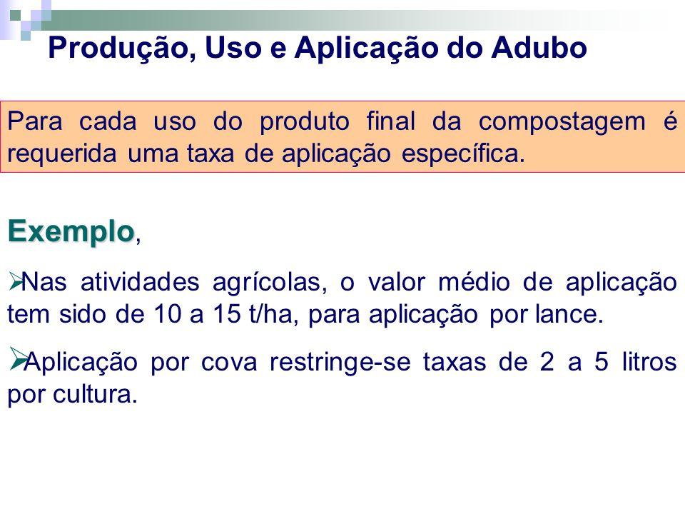 Produção, Uso e Aplicação do Adubo Para cada uso do produto final da compostagem é requerida uma taxa de aplicação específica. Exemplo Exemplo, Nas at