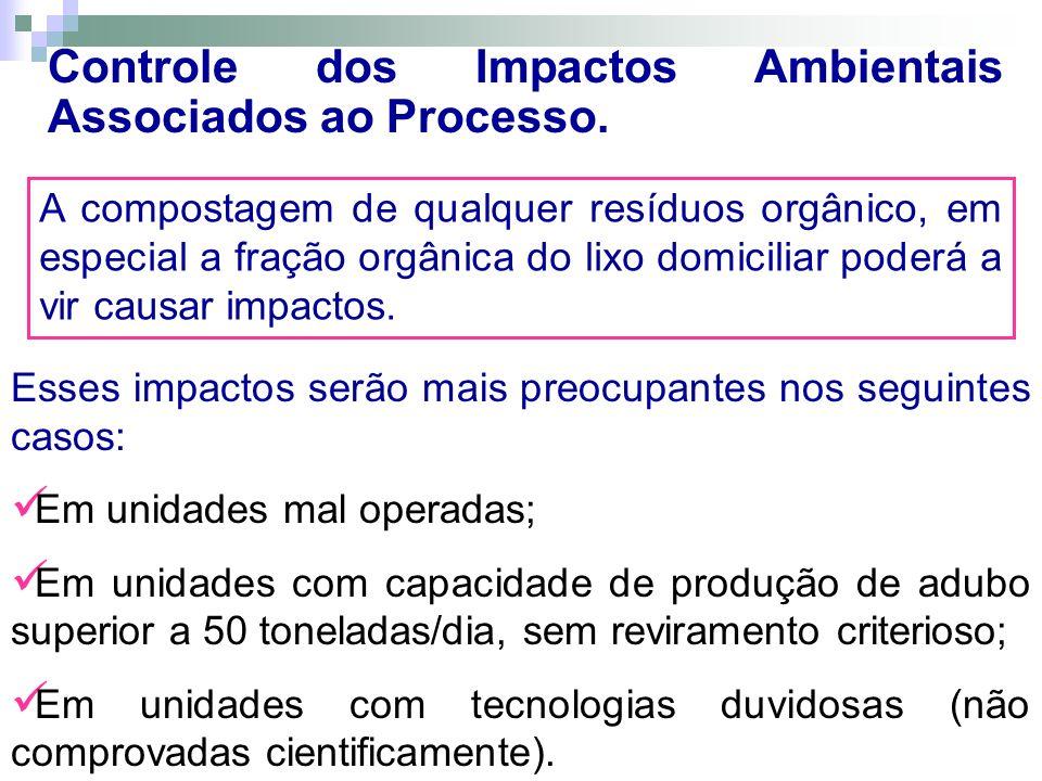 Controle dos Impactos Ambientais Associados ao Processo. A compostagem de qualquer resíduos orgânico, em especial a fração orgânica do lixo domiciliar