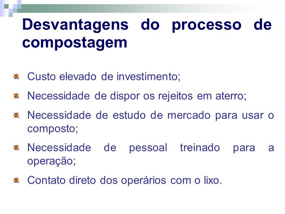 Desvantagens do processo de compostagem Custo elevado de investimento; Necessidade de dispor os rejeitos em aterro; Necessidade de estudo de mercado p