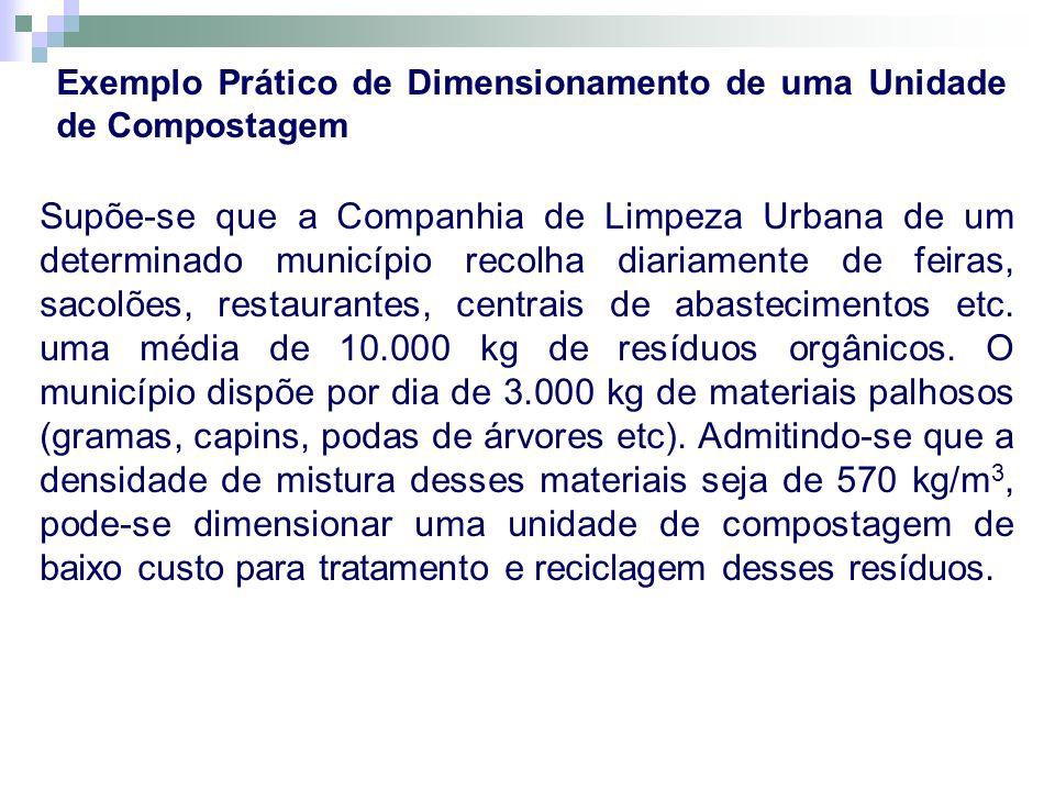 Exemplo Prático de Dimensionamento de uma Unidade de Compostagem Supõe-se que a Companhia de Limpeza Urbana de um determinado município recolha diaria