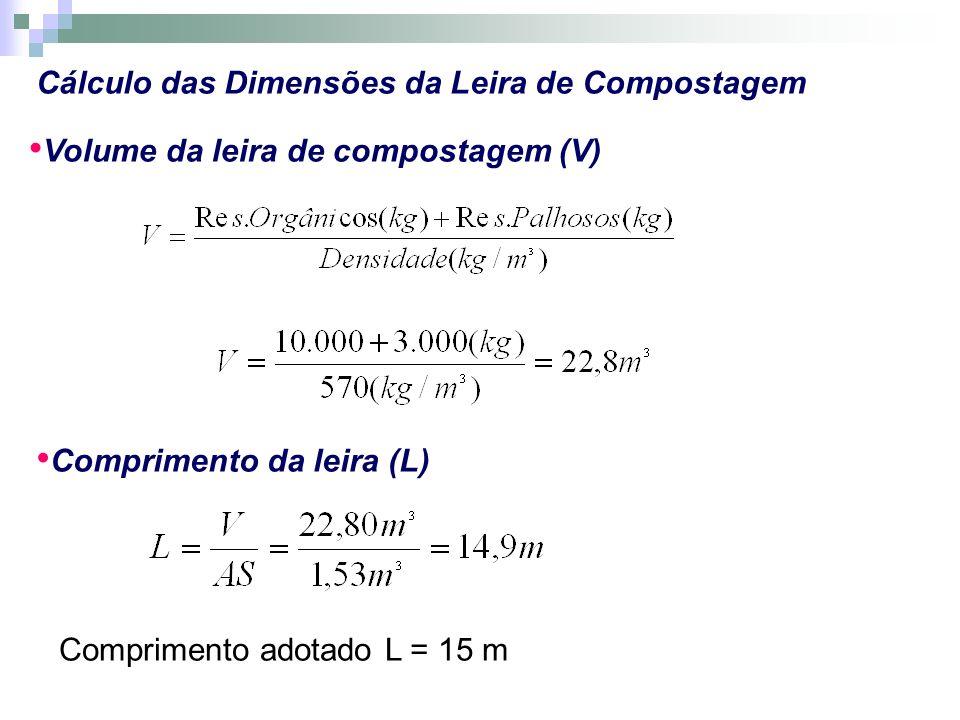 Cálculo das Dimensões da Leira de Compostagem Volume da leira de compostagem (V) Comprimento da leira (L) Comprimento adotado L = 15 m