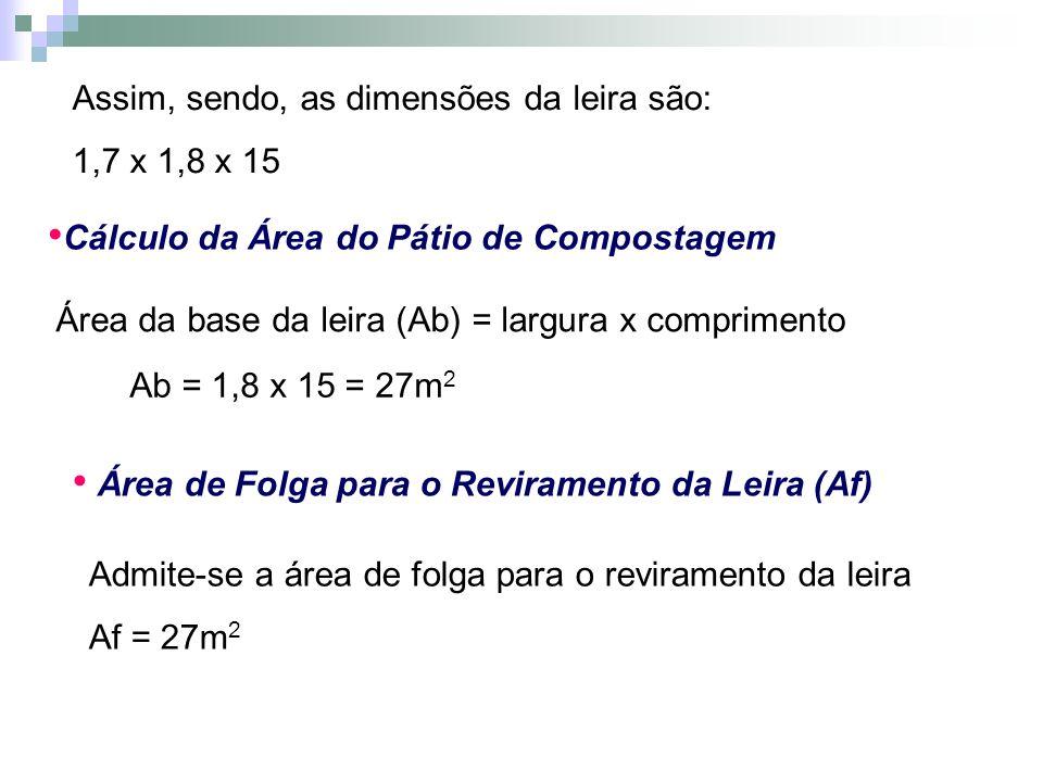 Cálculo da Área do Pátio de Compostagem Assim, sendo, as dimensões da leira são: 1,7 x 1,8 x 15 Área da base da leira (Ab) = largura x comprimento Ab