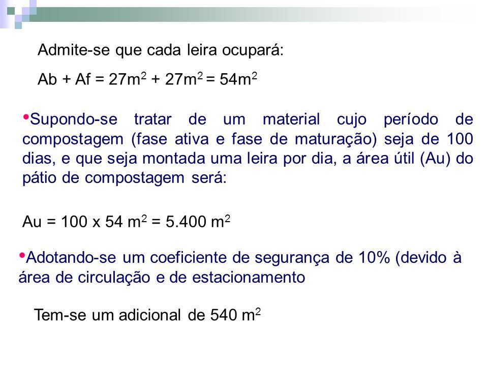 Admite-se que cada leira ocupará: Ab + Af = 27m 2 + 27m 2 = 54m 2 Supondo-se tratar de um material cujo período de compostagem (fase ativa e fase de m