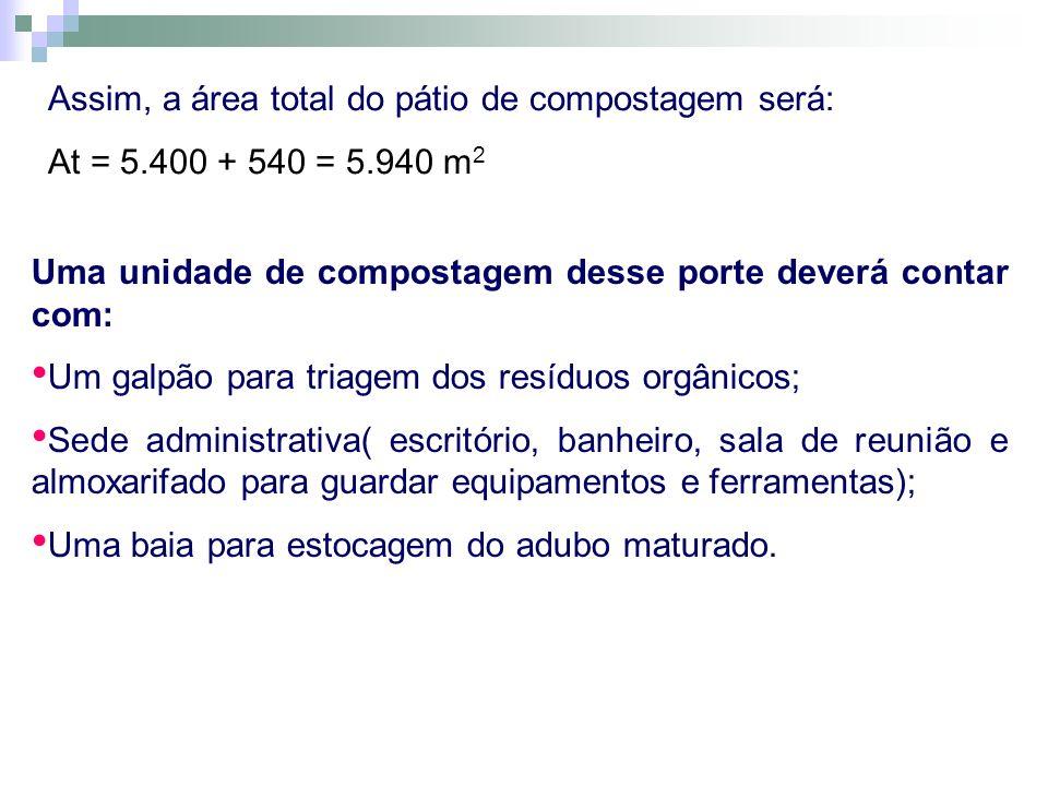 Assim, a área total do pátio de compostagem será: At = 5.400 + 540 = 5.940 m 2 Uma unidade de compostagem desse porte deverá contar com: Um galpão par