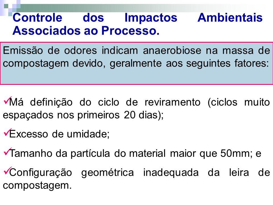 Controle dos Impactos Ambientais Associados ao Processo. Emissão de odores indicam anaerobiose na massa de compostagem devido, geralmente aos seguinte