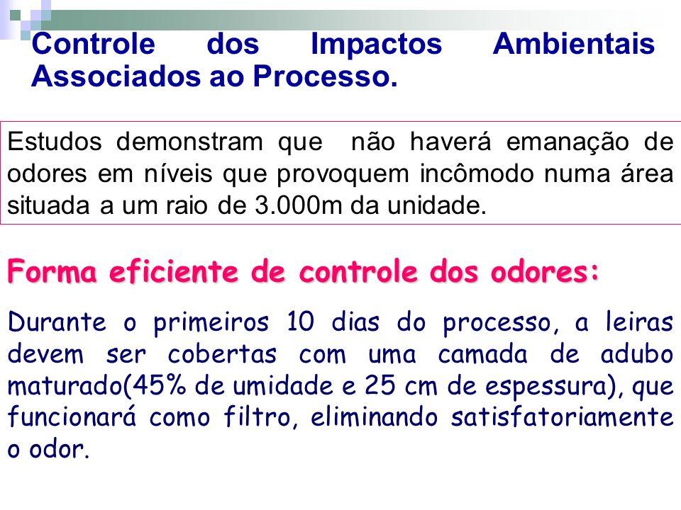 Controle dos Impactos Ambientais Associados ao Processo. Estudos demonstram que não haverá emanação de odores em níveis que provoquem incômodo numa ár