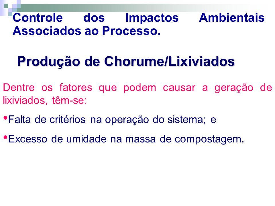 Controle dos Impactos Ambientais Associados ao Processo. Produção de Chorume/Lixiviados Dentre os fatores que podem causar a geração de lixiviados, tê