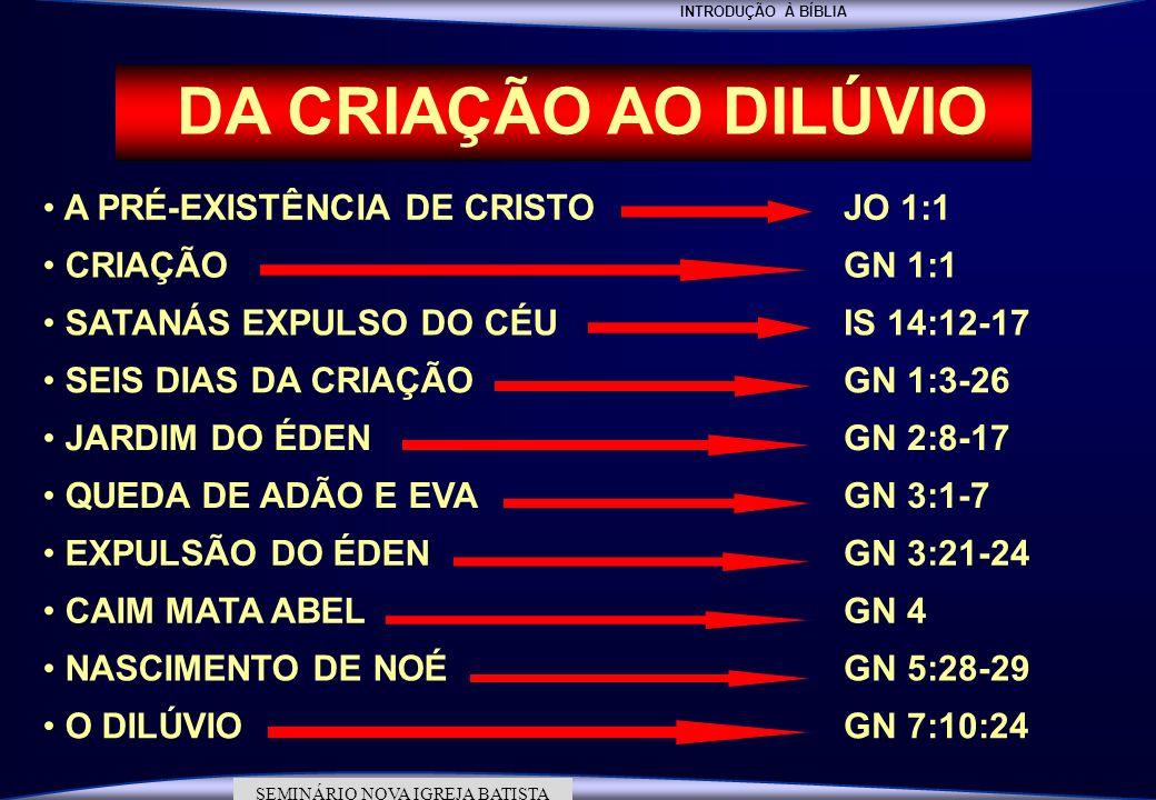 INTRODUÇÃO À BÍBLIA SEMINÁRIO DA NOVA IGREJA BATISTA SEMINÁRIO NOVA IGREJA BATISTA INTRODUÇÃO À BÍBLIA A PRÉ-EXISTÊNCIA DE CRISTOJO 1:1 CRIAÇÃOGN 1:1
