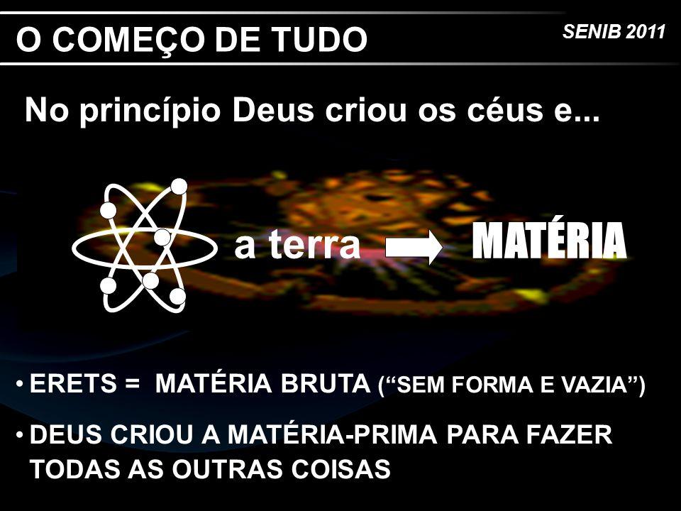 SENIB 2011 No princípio Deus criou os céus e... a terra MATÉRIA ERETS = MATÉRIA BRUTA (SEM FORMA E VAZIA) DEUS CRIOU A MATÉRIA-PRIMA PARA FAZER TODAS