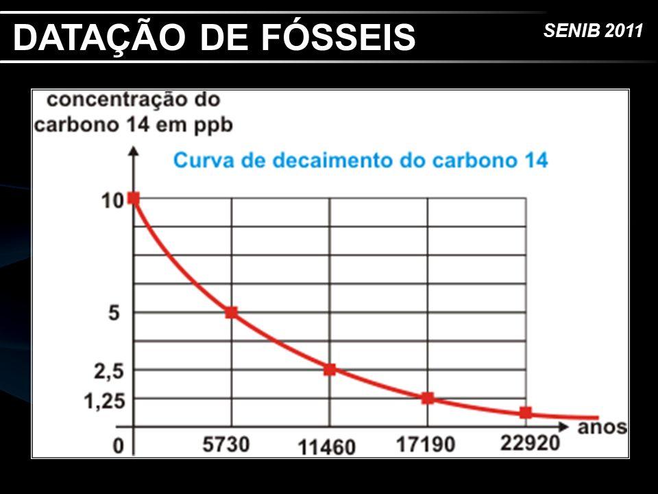 SENIB 2011 DATAÇÃO DE FÓSSEIS