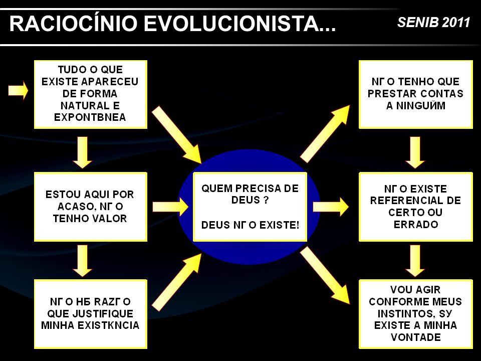 SENIB 2011 RACIOCÍNIO EVOLUCIONISTA...