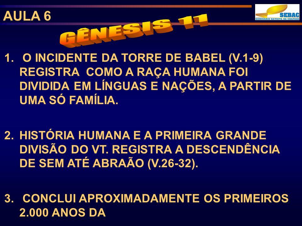 AULA 6 1. O INCIDENTE DA TORRE DE BABEL (V.1-9) REGISTRA COMO A RAÇA HUMANA FOI DIVIDIDA EM LÍNGUAS E NAÇÕES, A PARTIR DE UMA SÓ FAMÍLIA. 2.HISTÓRIA H
