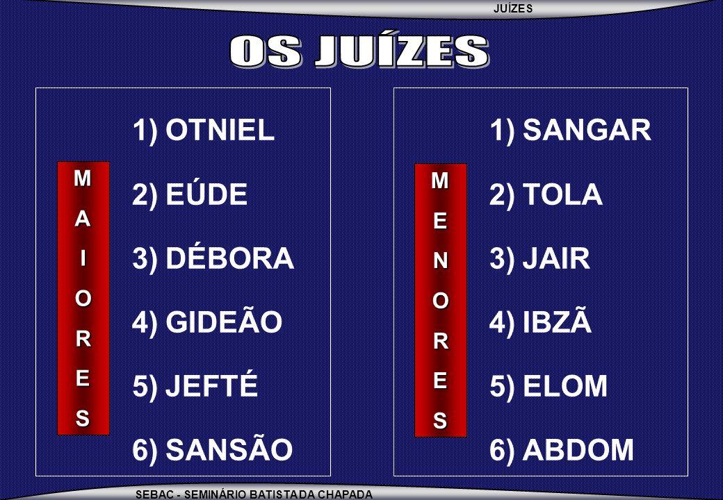 JUÍZES SEBAC - SEMINÁRIO BATISTA DA CHAPADA 1)OTNIEL 2)EÚDE 3)DÉBORA 4)GIDEÃO 5)JEFTÉ 6)SANSÃO 1)SANGAR 2)TOLA 3)JAIR 4)IBZÃ 5)ELOM 6)ABDOM MAIORES ME