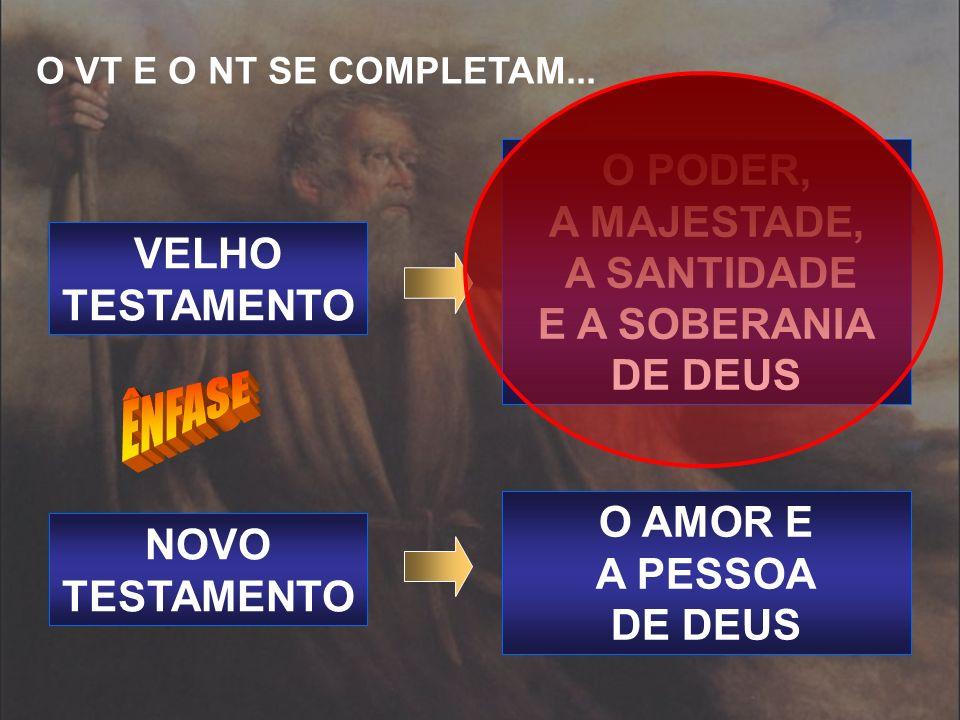 AS MENSAGENS DOS PROFETAS TINHAM 3 TEMPOS:TINHAM 3 TEMPOS: 1.IMEDIATO (AMÓS 2:6-16) 2.FUTURO (JER.25:1-11) 3.PARA HOJE (ROM.15:4)