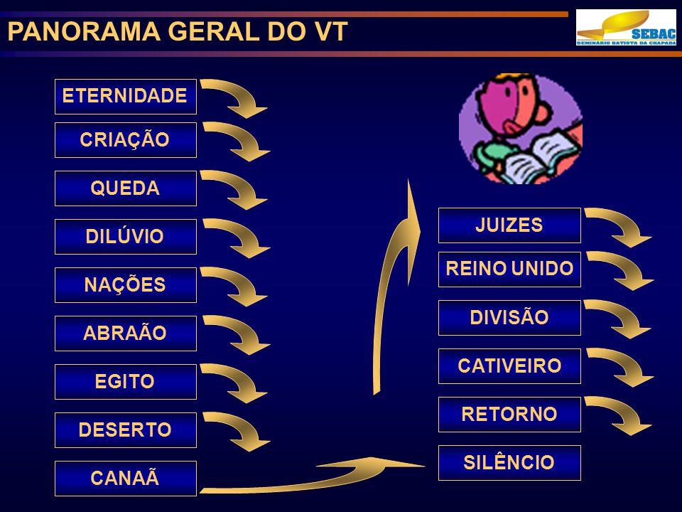 PANORAMA GERAL DO VT FINAL DO VTETERNIDADE APROX.2400 ANOS APROX.