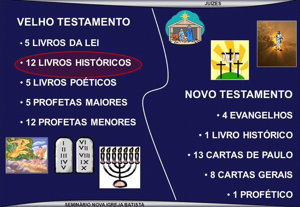 JUÍZES SEMINÁRIO NOVA IGREJA BATISTA VELHO TESTAMENTO 5 LIVROS DA LEI 12 LIVROS HISTÓRICOS 5 LIVROS POÉTICOS 5 PROFETAS MAIORES 12 PROFETAS MENORES NOVO TESTAMENTO 4 EVANGELHOS 1 LIVRO HISTÓRICO 13 CARTAS DE PAULO 8 CARTAS GERAIS 1 PROFÉTICO
