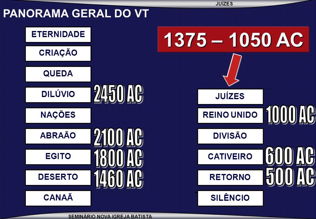JUÍZES SEMINÁRIO NOVA IGREJA BATISTA PANORAMA GERAL DO VT CRIAÇÃO QUEDADILÚVIO NAÇÕESABRAÃOEGITODESERTO ETERNIDADE REINO UNIDO DIVISÃOCATIVEIRO RETORNO JUÍZES CANAÃ 1375 – 1050 AC SILÊNCIO