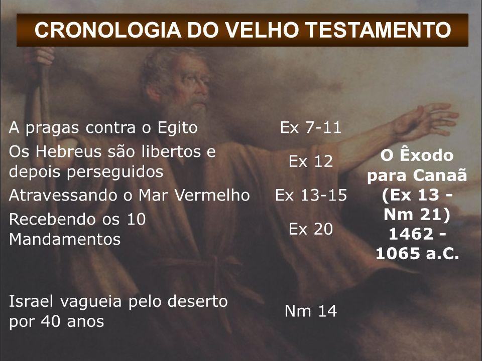 CRONOLOGIA DO VELHO TESTAMENTO A conquista e a divisão de Canaã Js 6-12 Canaã até o reinado de Saul (Js 1 - 1 Sm 8) 1422 - 1065 a.C.