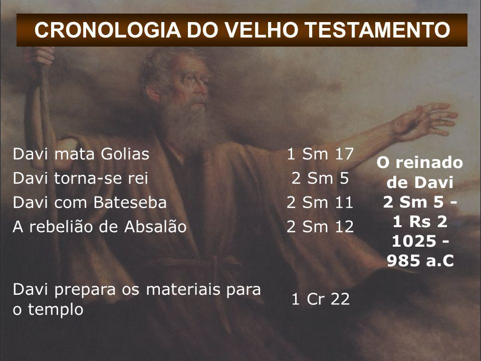 CRONOLOGIA DO VELHO TESTAMENTO Salomão torna-se rei1 Rs 1 O reinado de Salomão 1 Rs 2 - 1 Rs 11 985 - 945 a.C.