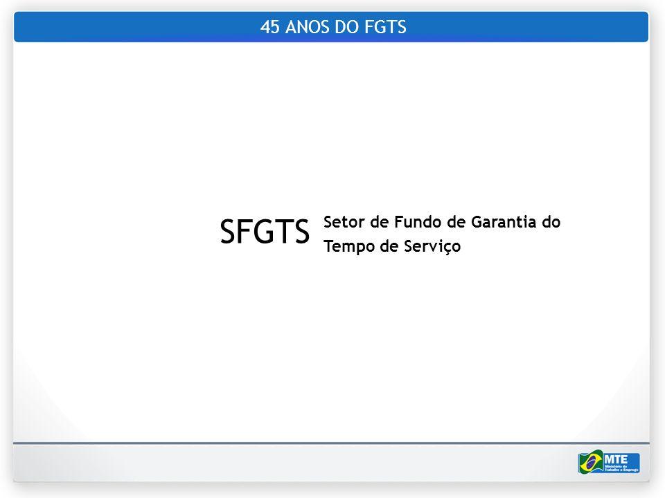 45 ANOS DO FGTS SFGTS Setor de Fundo de Garantia do Tempo de Serviço