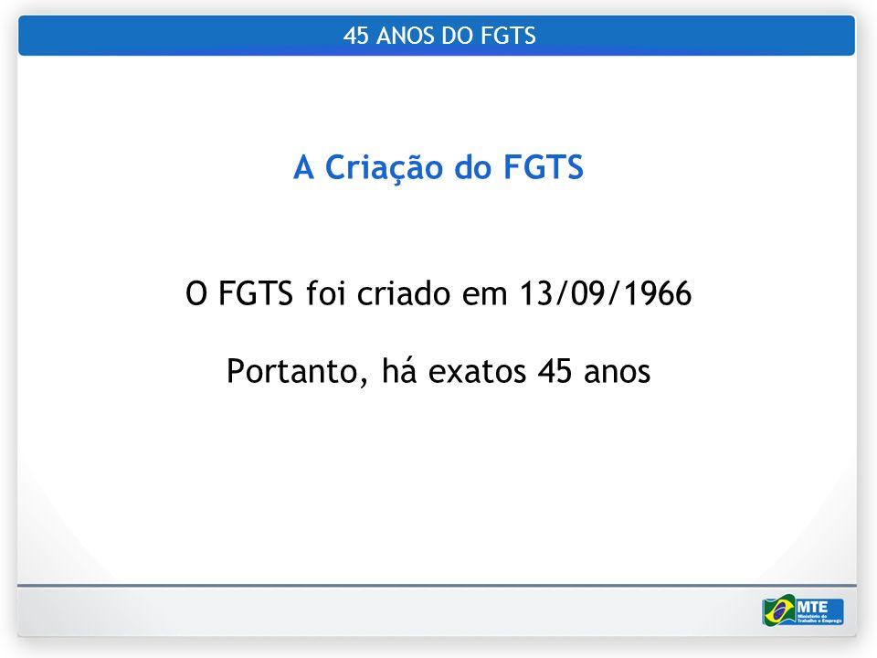45 ANOS DO FGTS A Criação do FGTS O FGTS foi criado em 13/09/1966 Portanto, há exatos 45 anos